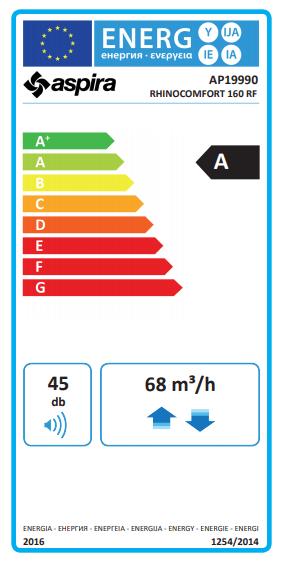 Aspira RHINOCOMFORT SAT 160 RF Slave ventilator cu recuperator de caldura