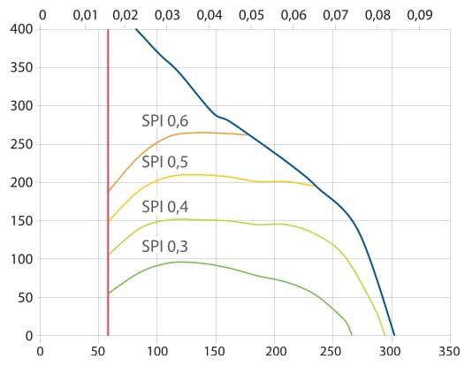 Centrala ventilatie Komfovent Domekt R400V