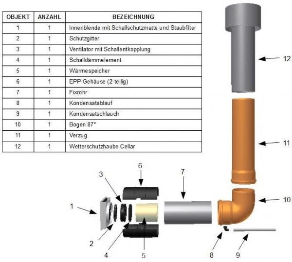 Sevi160CE Unitate de ventilatie cu recuperare de caldura pentru pivnita