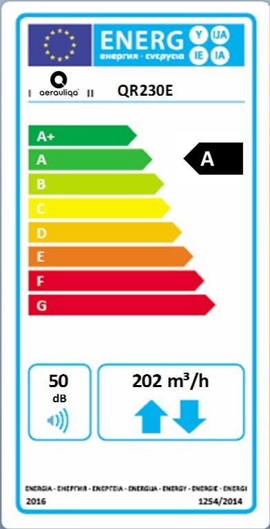 Aerauliqa QR230E Tavan Recuperator de caldura cu entalpie