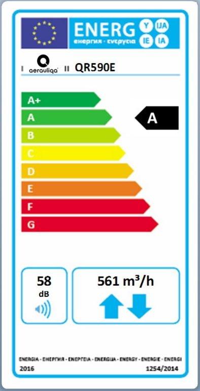 Aerauliqa QR590E Recuperator de caldura cu entalpie