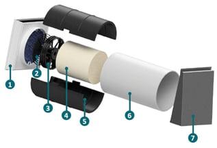 curatare sistem de ventilatie descentralizat cu recuperator de caldura sevi160 schema