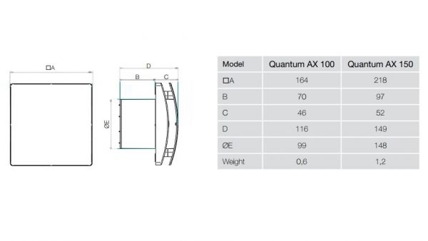 Ventilator baie QUANTUM AX 100 HT cu senzor de umiditate si timer