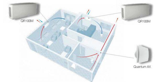 Aerauliqa QR100M Ventilator Aerisire dublu flux