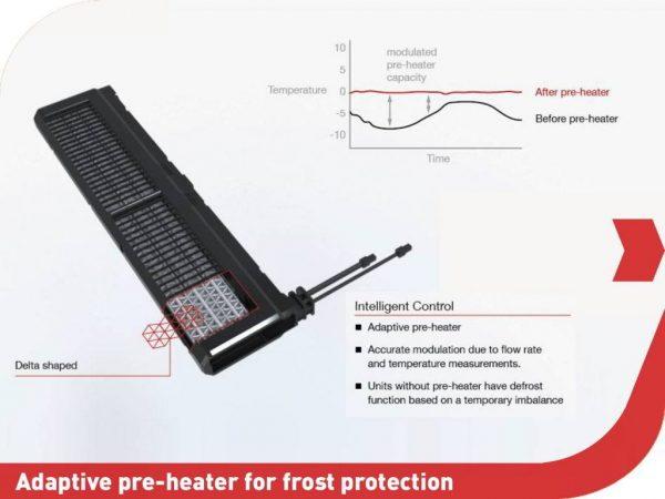 Zehnder ComfoAir preincalzitor ventilatie centrala