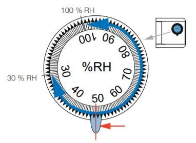 Senzor de umiditate Inventer Higrostat HYG12
